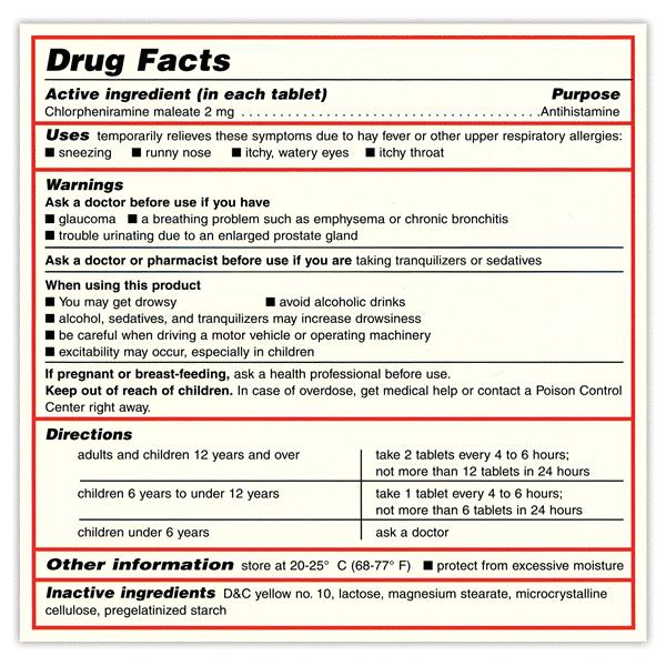 Drug_Fact1